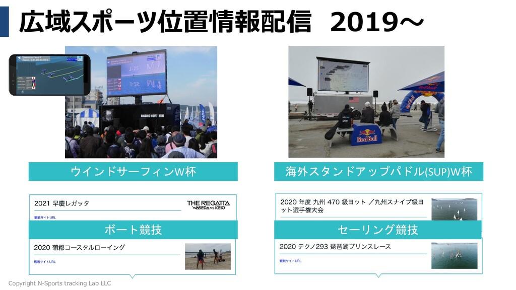 広域スポーツ位置情報配信 2019〜 Copyright N-Sports tracking ...