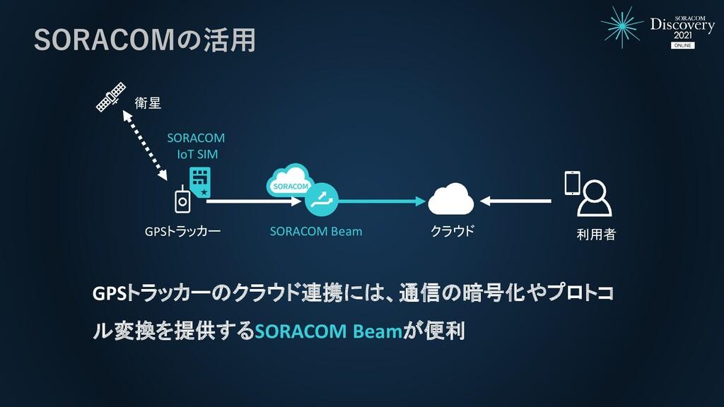 SORACOMの活用 衛星 GPSトラッカー クラウド SORACOM IoT SIM SOR...