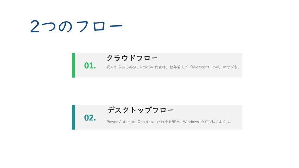 クラウドフロー 従来からある部分。iPaaSの代表格。数年前まで「Microsoft Flow...