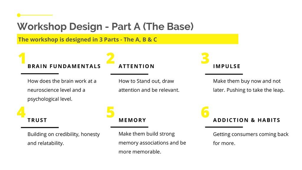 Workshop Design - Part A (The Base) The worksho...