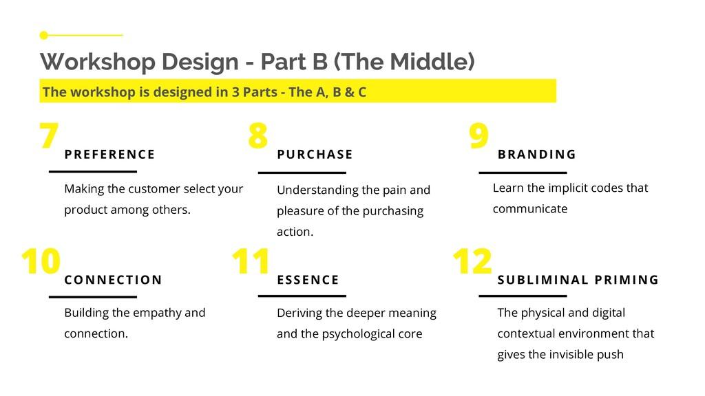 Workshop Design - Part B (The Middle) The works...