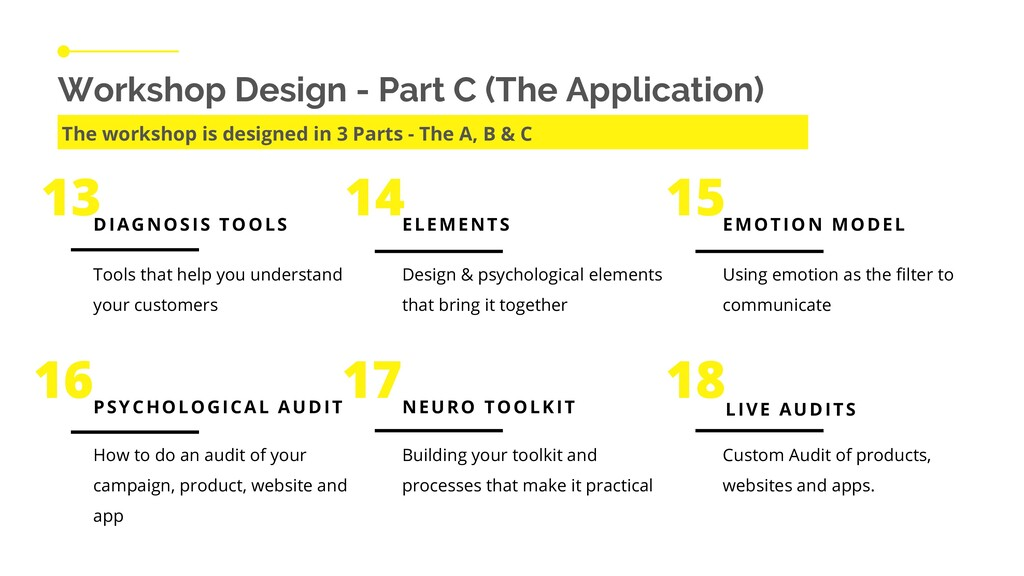 Workshop Design - Part C (The Application) The ...