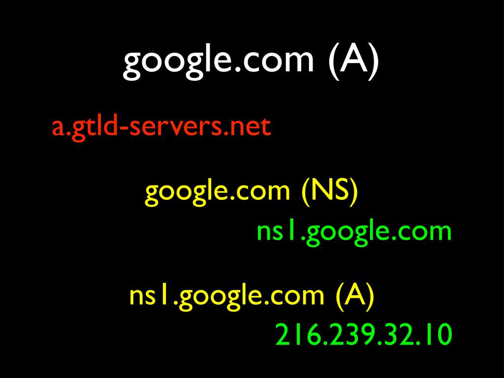 google.com (A) a.gtld-servers.net google.com (N...