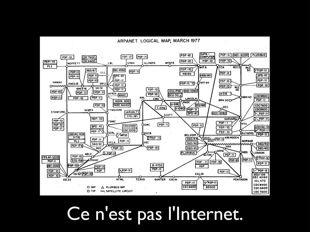 Ce n'est pas l'Internet.