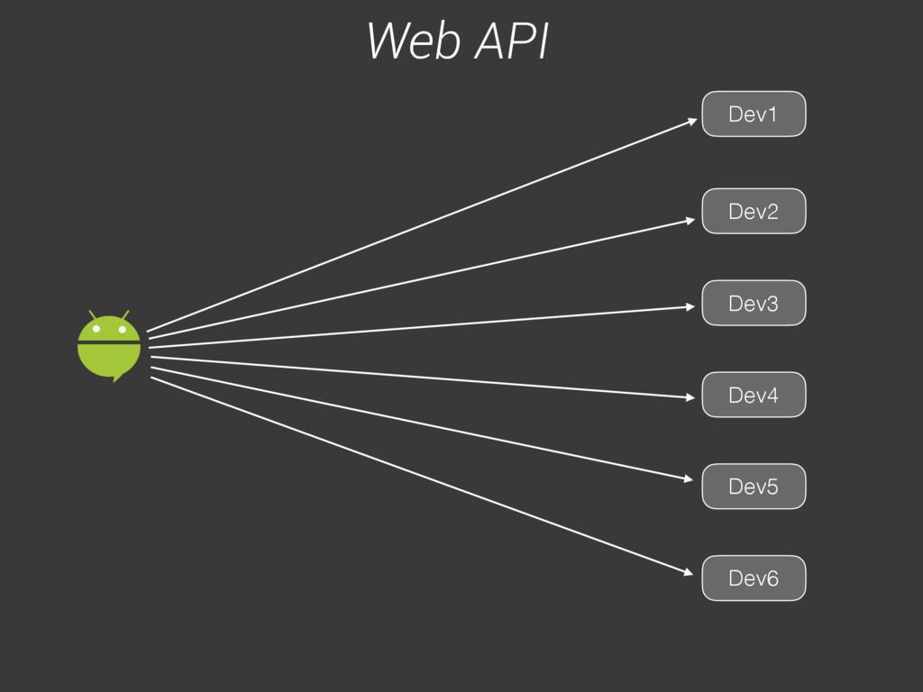 Dev1 Dev2 Dev4 Dev3 Dev5 Dev6 Web API
