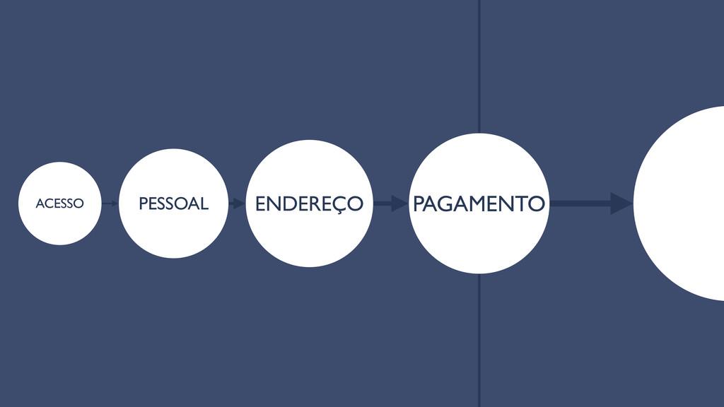 PESSOAL PAGAMENTO ENDEREÇO ACESSO