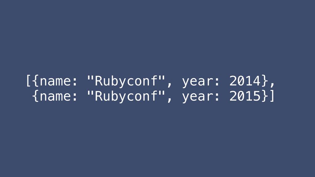 "[{name: ""Rubyconf"", year: 2014}, {name: ""Rubyco..."