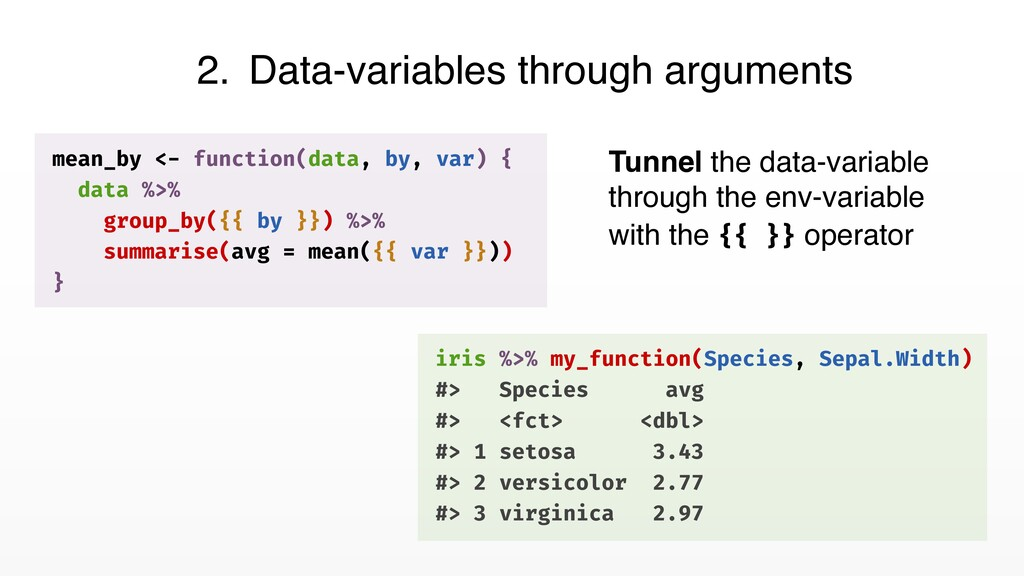 iris %>% my_function(Species, Sepal.Width) #> S...