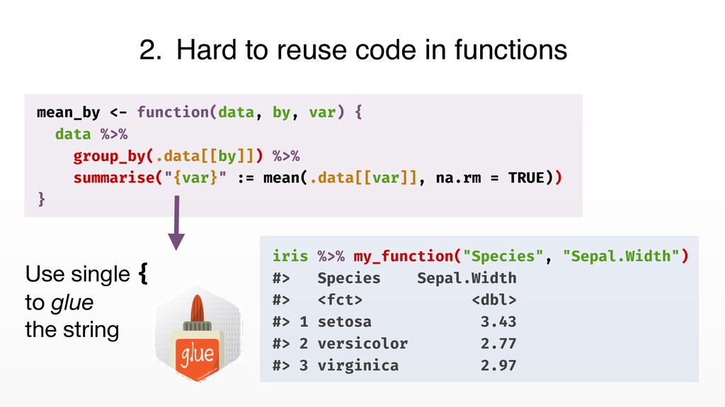 2. Hard to reuse code in functions iris %>% my_...