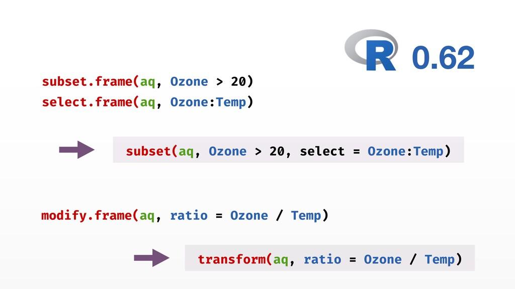 subset.frame(aq, Ozone > 20) select.frame(aq, O...