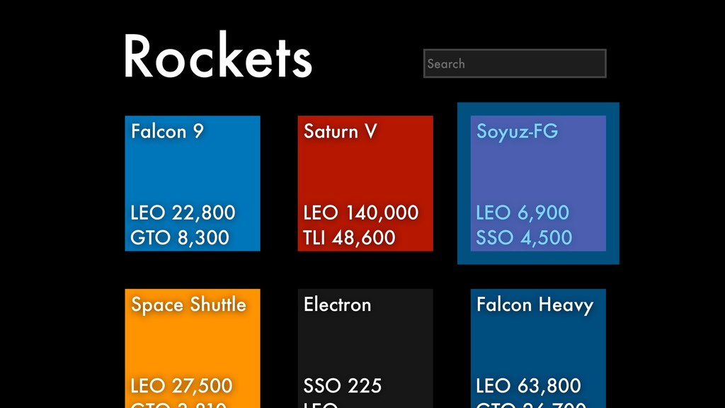 Rockets Falcon 9 LEO 22,800 GTO 8,300 Saturn V ...