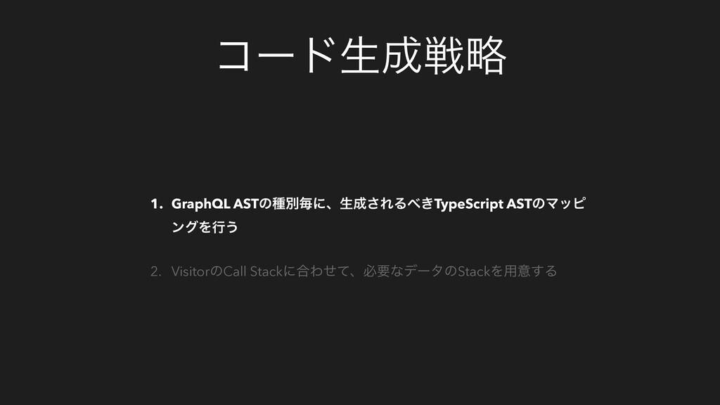 ίʔυੜઓུ 1. GraphQL ASTͷछผຖʹɺੜ͞ΕΔ͖TypeScript A...