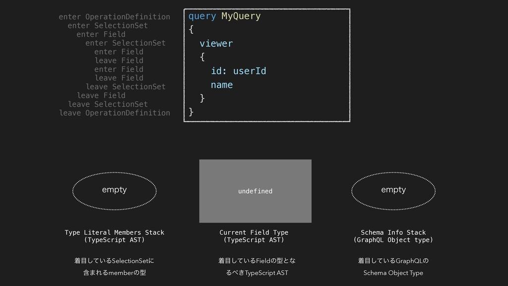 Schema Info Stack (GraphQL Object type) Type Li...
