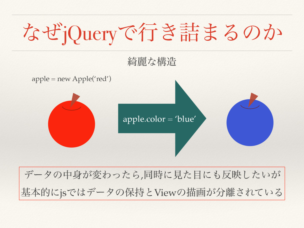 ͳͥjQueryͰߦ͖٧·Δͷ͔ ៉ྷͳߏ଄ apple = new Apple('red')...