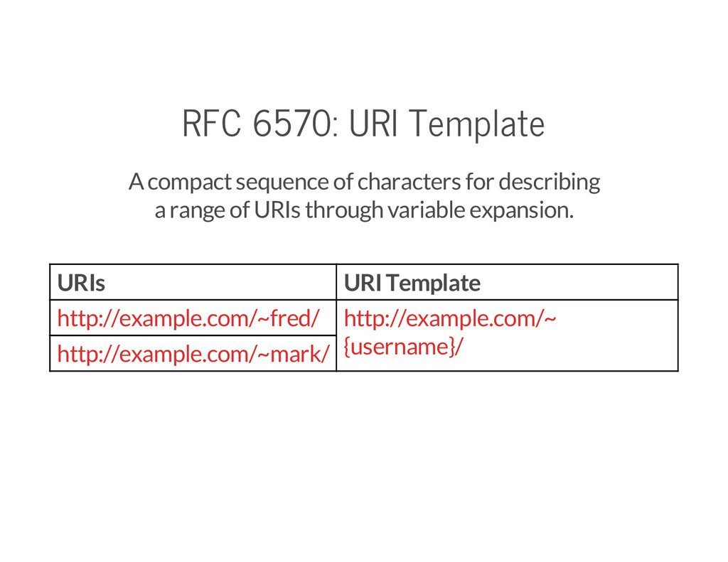 RFC 6570: URI Template A compact sequence of ch...