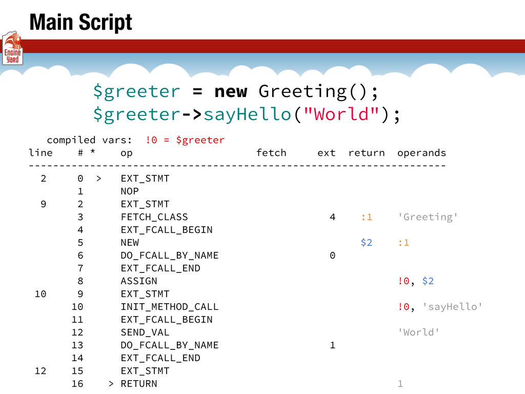 Main Script compiled vars: !0 = $greeter line #...