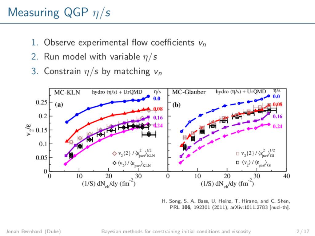 Measuring QGP η/s 1. Observe experimental flow c...