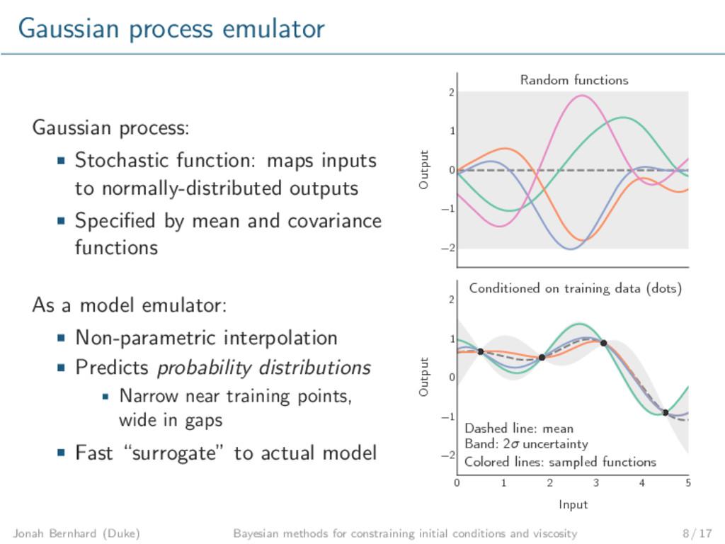 Gaussian process emulator Gaussian process: Sto...