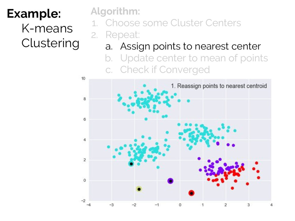 Example: K-means Clustering Algorithm: 1. Choos...