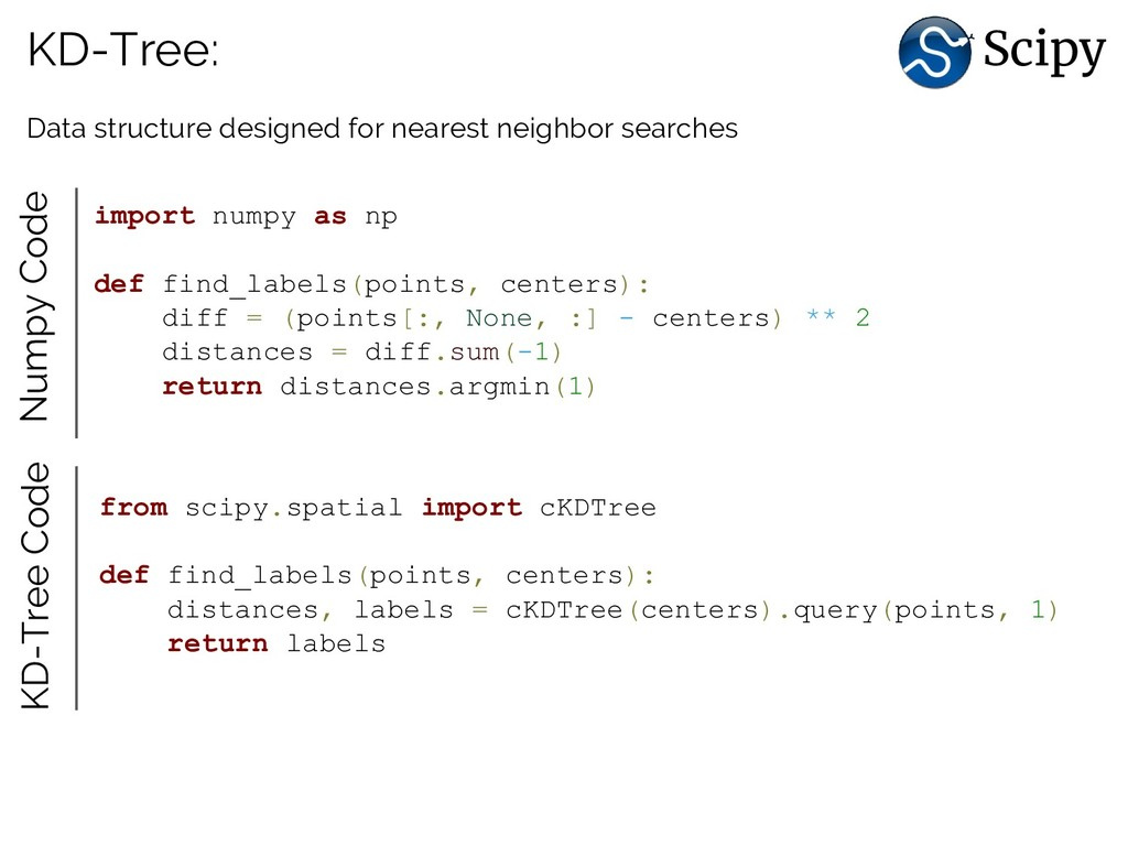 Scipy from scipy.spatial import cKDTree def fin...
