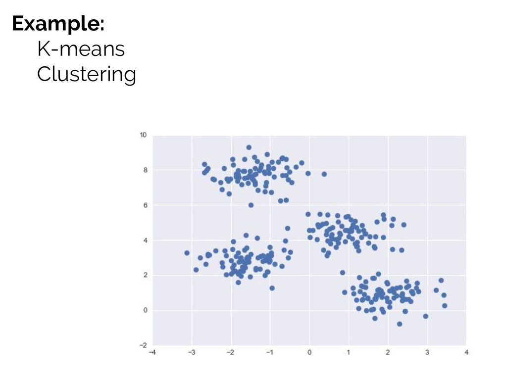 Example: K-means Clustering