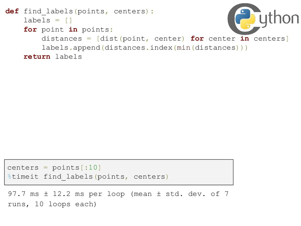 def find_labels(points, centers): labels = [] f...