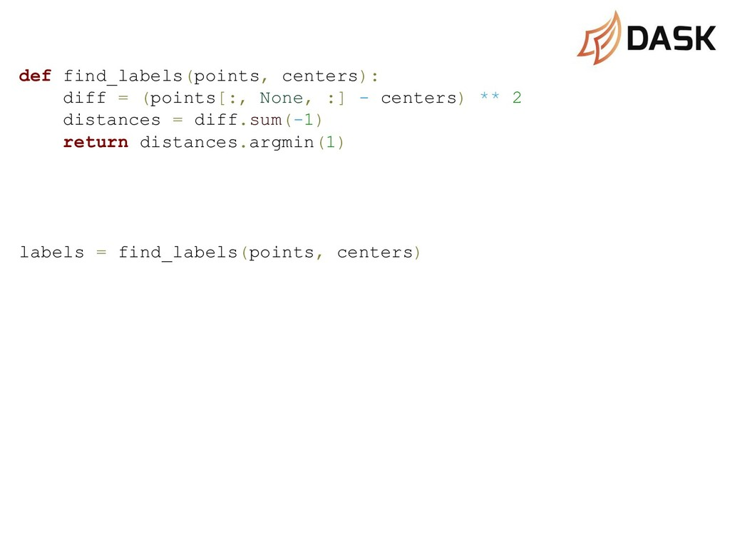 def find_labels(points, centers): diff = (point...