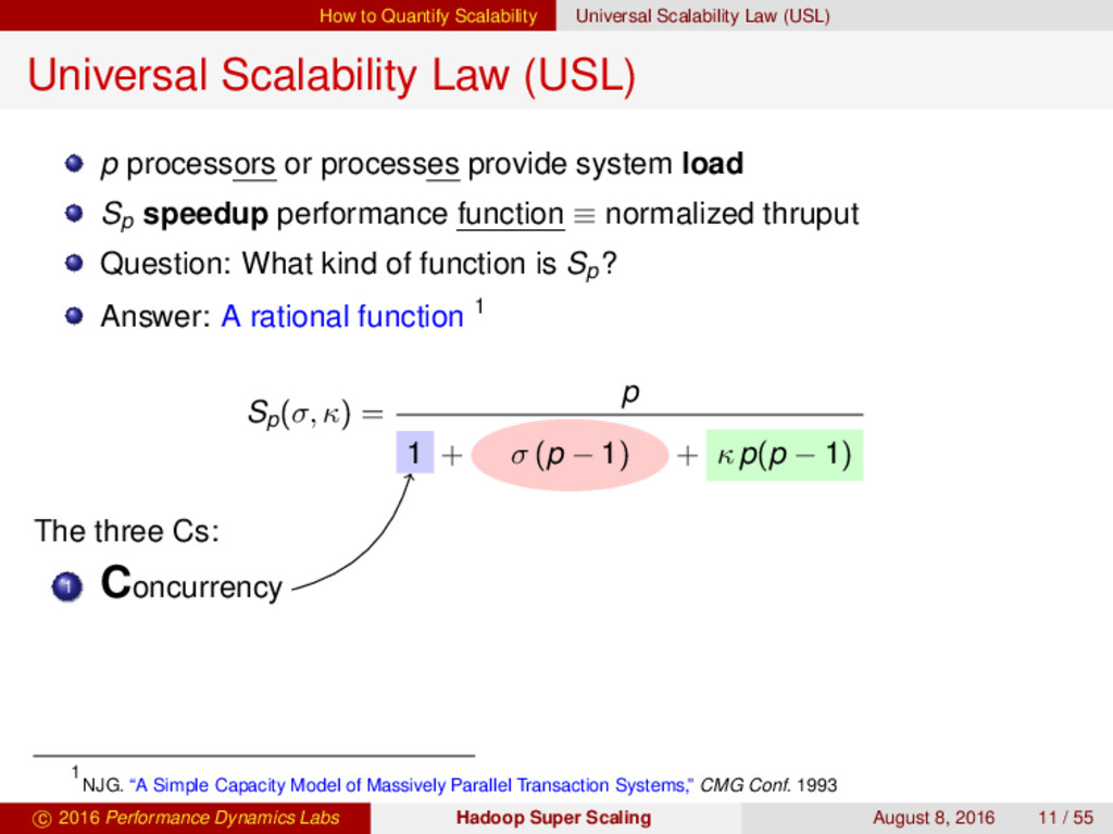 How to Quantify Scalability Universal Scalabili...