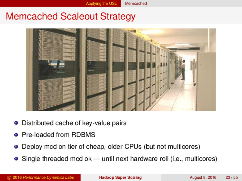 Applying the USL Memcached Memcached Scaleout S...