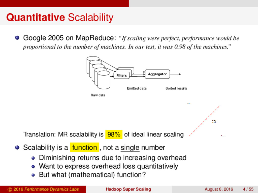 Quantitative Scalability Google 2005 on MapRedu...