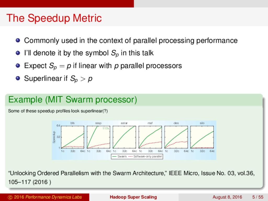 The Speedup Metric Commonly used in the context...