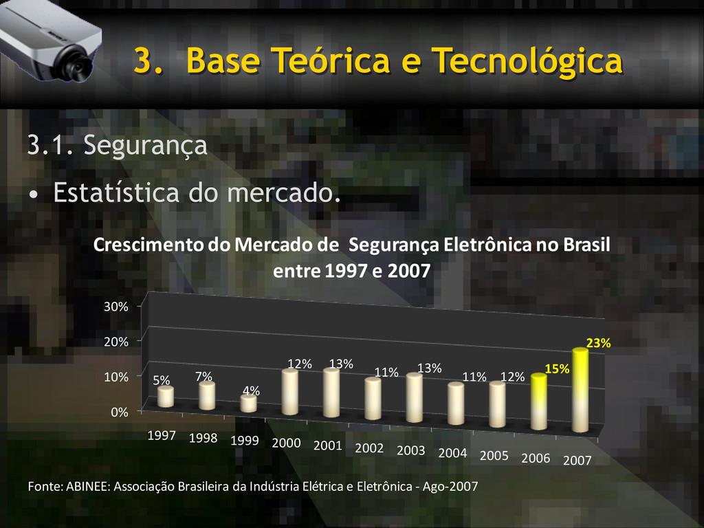 3.1. Segurança • Estatística do mercado. 3. B...