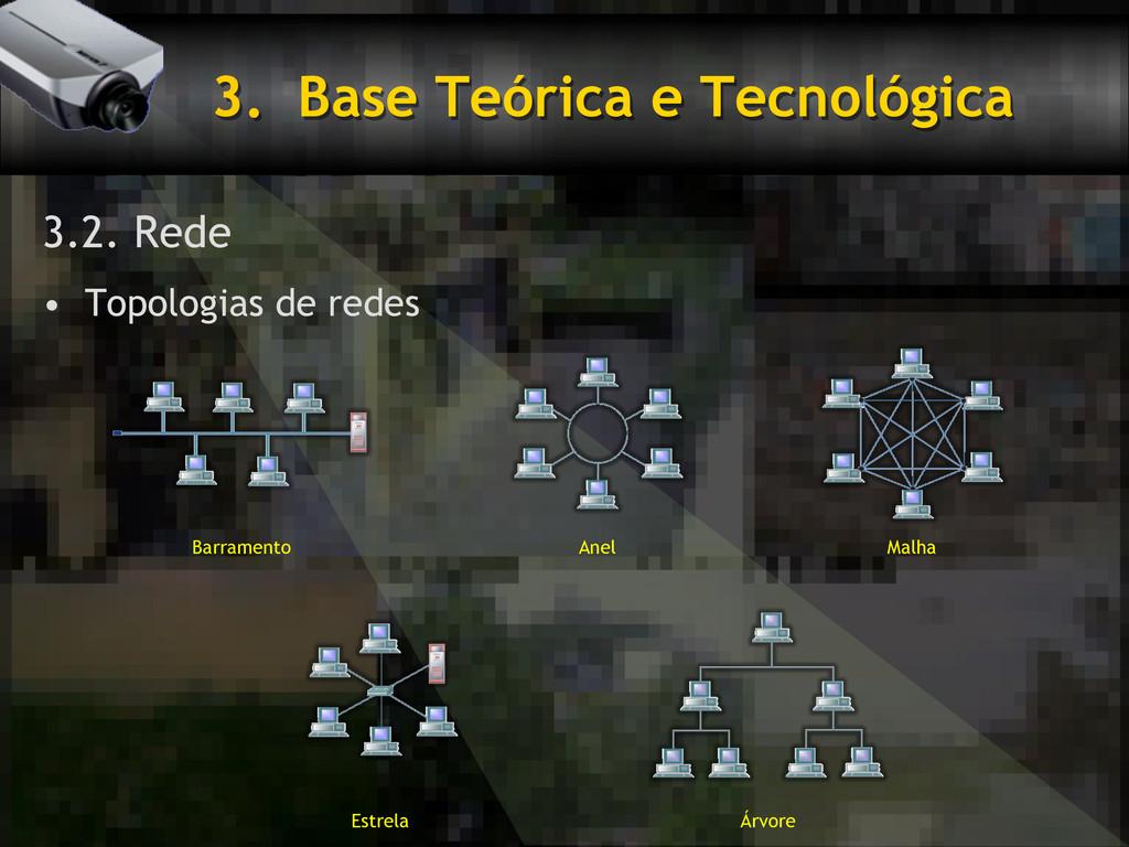 3. Base Teórica e Tecnológica 3.2. Rede • Top...