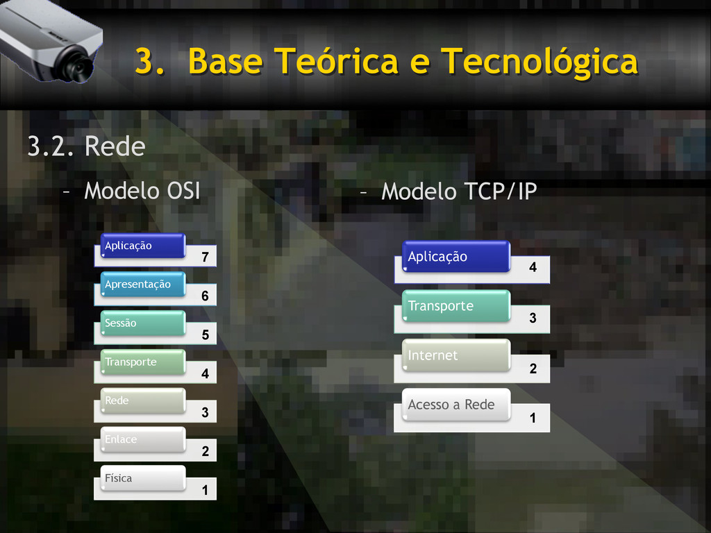 3. Base Teórica e Tecnológica 3.2. Rede – Mod...