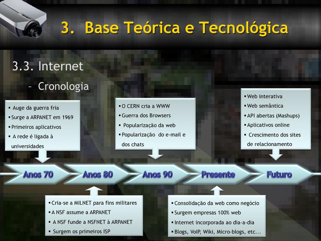 3. Base Teórica e Tecnológica 3.3. Internet –...