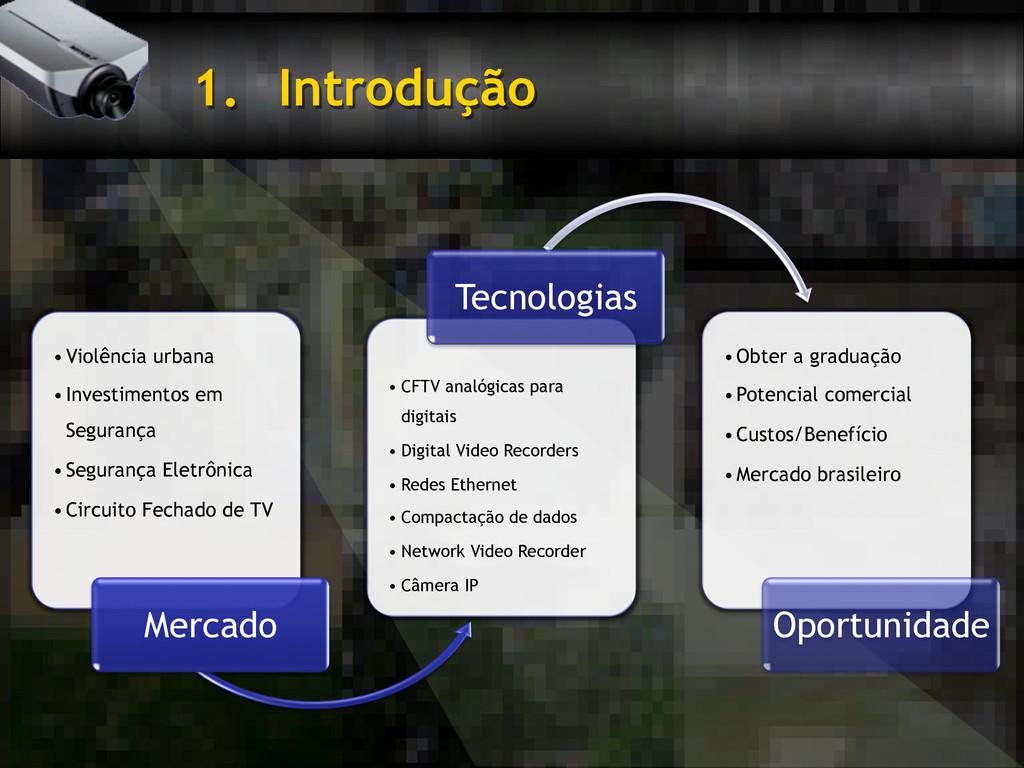 1. Introdução •Violência urbana •Investiment...