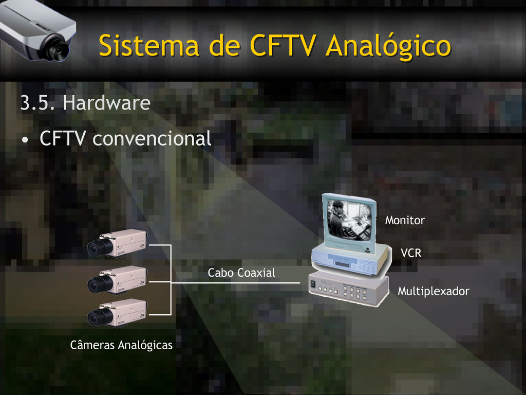 Sistema de CFTV Analógico Câmeras Analógicas VC...