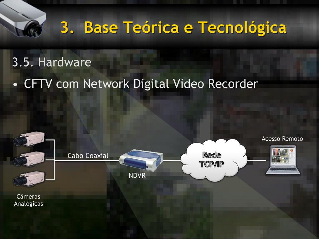 3. Base Teórica e Tecnológica 3.5. Hardware •...