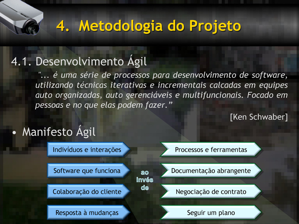 4. Metodologia do Projeto 4.1. Desenvolvimento...