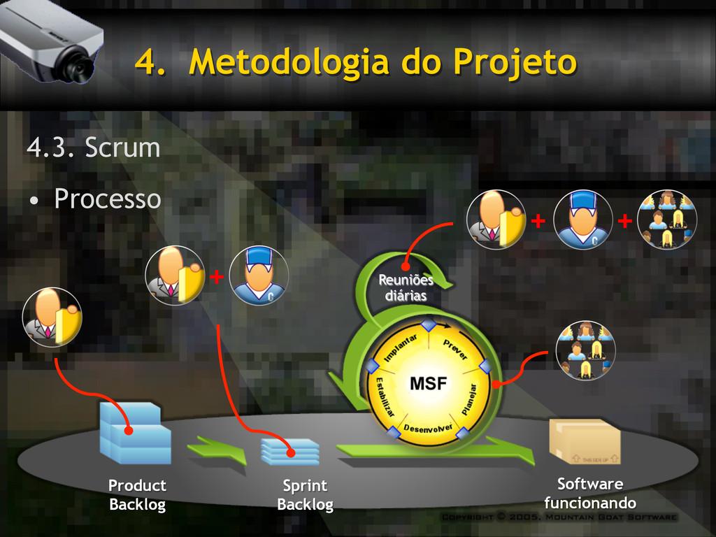 4. Metodologia do Projeto 4.3. Scrum • Proces...