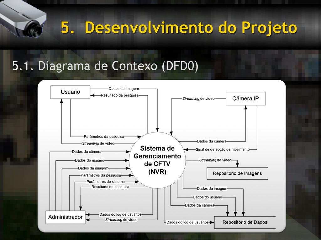 5. Desenvolvimento do Projeto 5.1. Diagrama de...