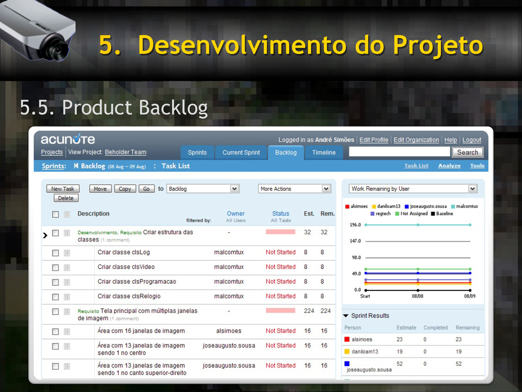 5. Desenvolvimento do Projeto 5.5. Product Bac...