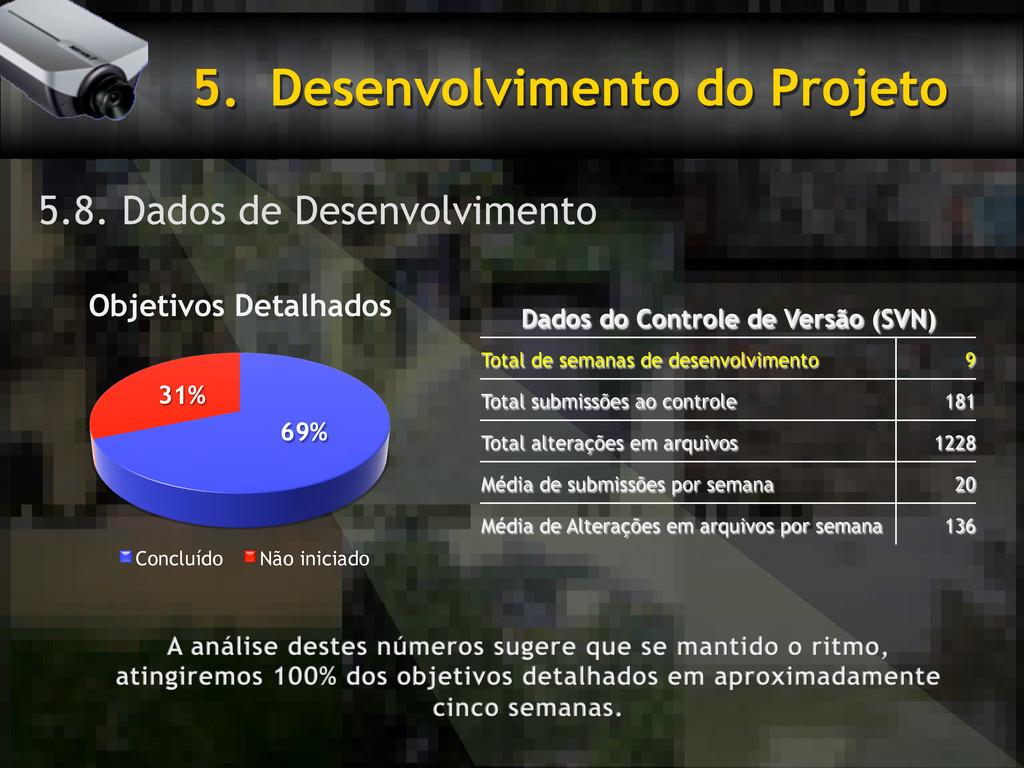 5. Desenvolvimento do Projeto 5.8. Dados de De...