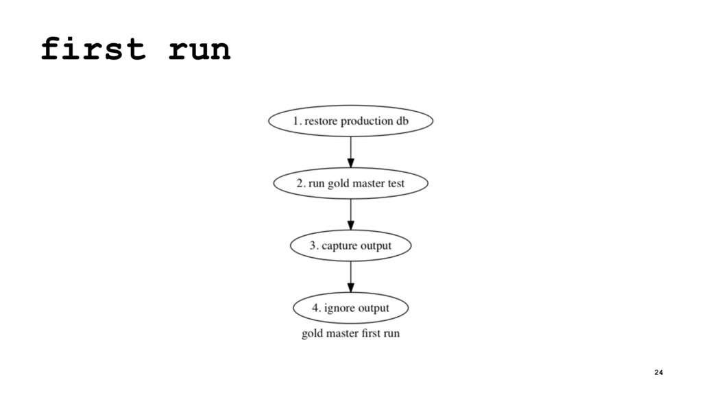 first run 24
