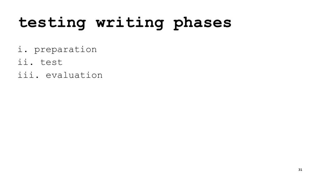 testing writing phases i. preparation ii. test ...