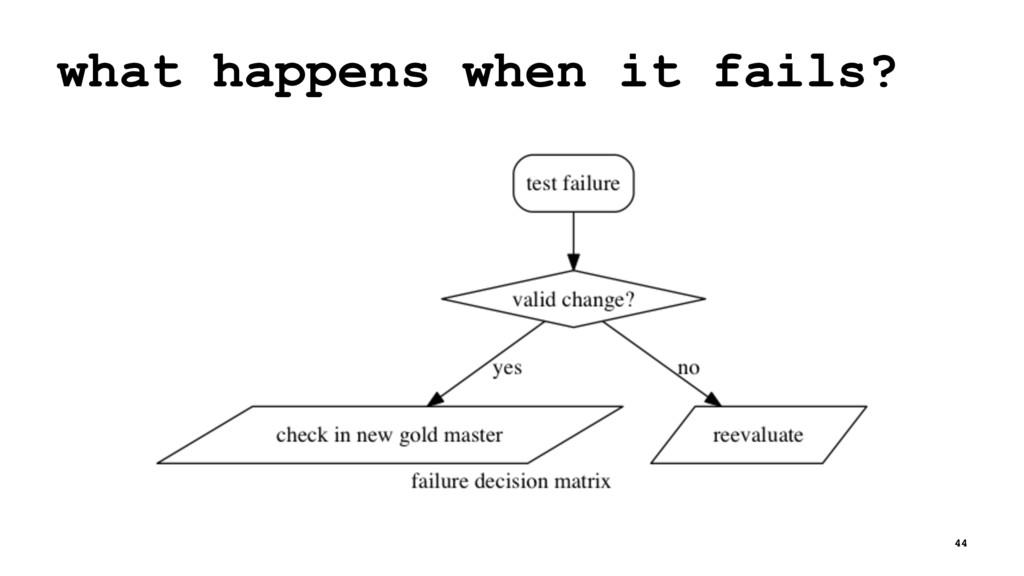 what happens when it fails? 44