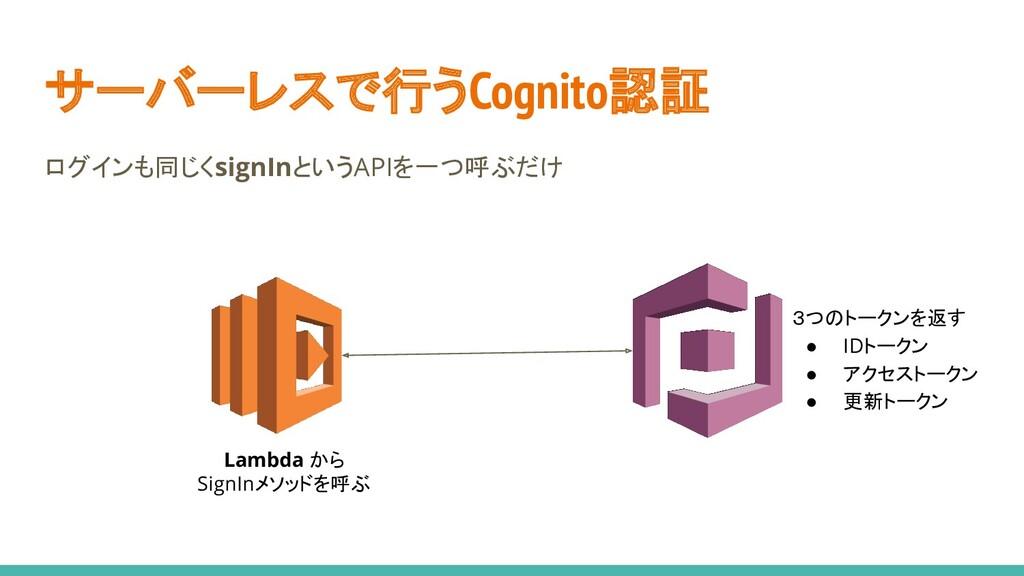 サーバーレスで行うCognito認証 ログインも同じくsignInというAPIを一つ呼ぶだけ ...