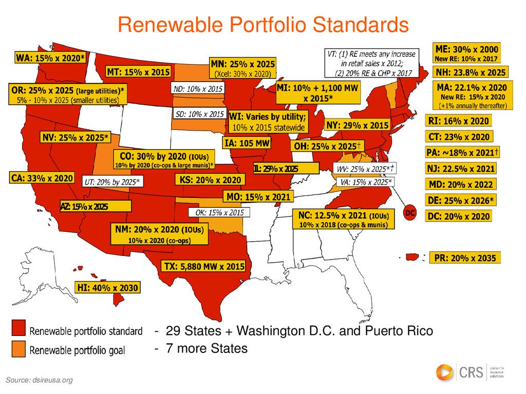 Renewable Portfolio Standards - 29 States + Was...