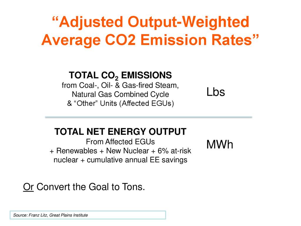 """Adjusted Output-Weighted Average CO2 Emission ..."