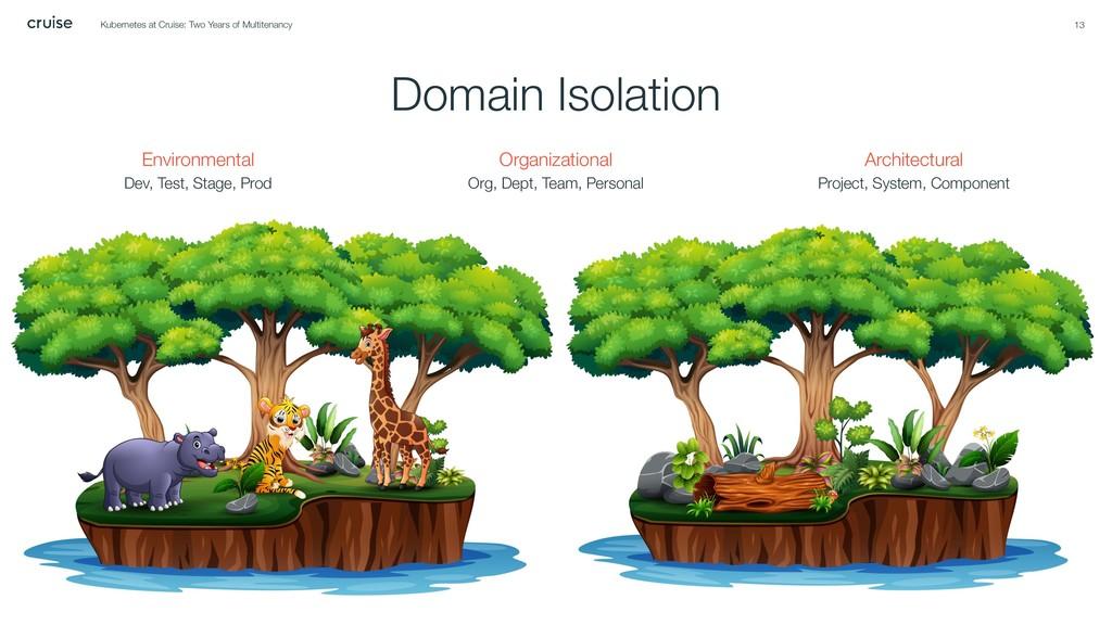 Domain Isolation 13 Kubernetes at Cruise: Two Y...
